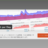 プラグインCount Per Day|アクセス解析に超便利|インストールから使い方